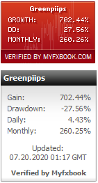 GreenPips screenshot